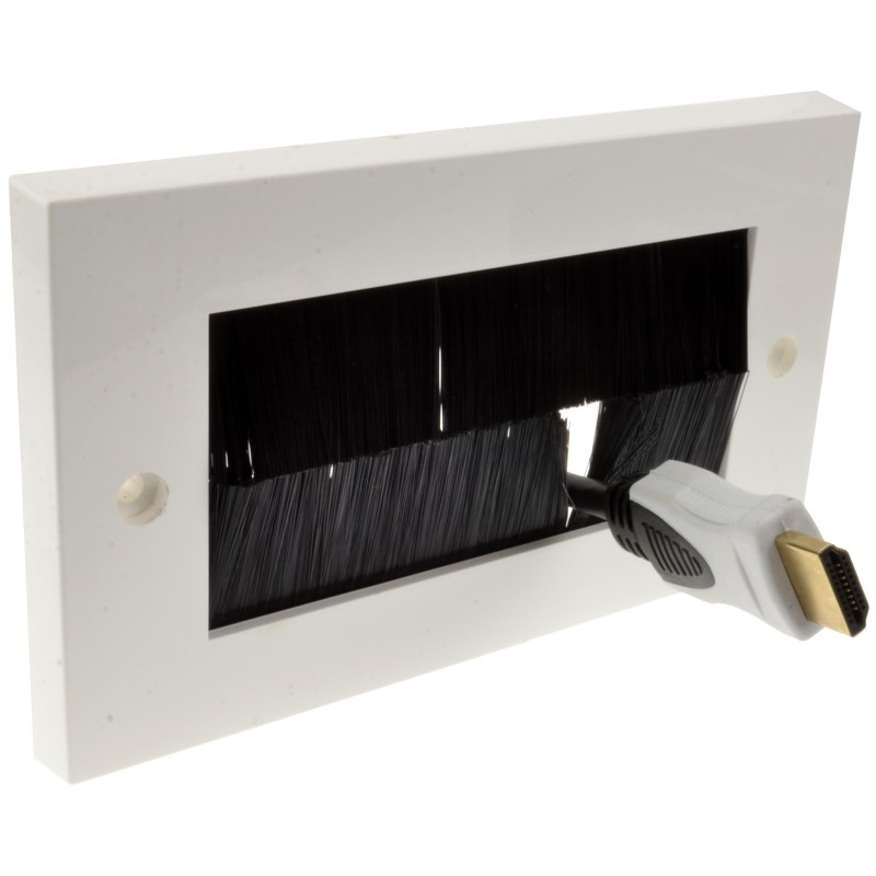 BLACK BRUSH Faceplate for Cable Exit/Wall Outlet UK Double Gang White